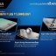 Focus ฟิล์มกระจกนิรภัย iphone 7 รุ่น Super Glass thumbnail 3