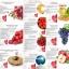 NERAMIT Gluta Lycopene by AMI SKINCARE เนรมิต กลูต้า ไลโคปีน กลูต้ามะเชือเทศ ผิวสวย สุขภาพดี จากภายในสู่ภายนอก thumbnail 14