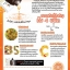 VC VIT C bio face lotion เซรั่ม วิตามินซีน้องฉัตร thumbnail 8